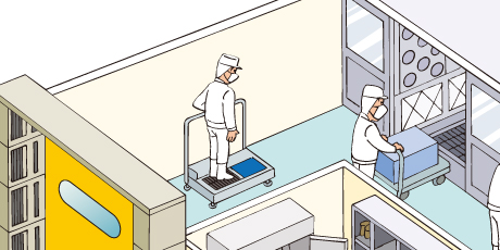 オートマット(乾式靴底洗浄機)の設置例