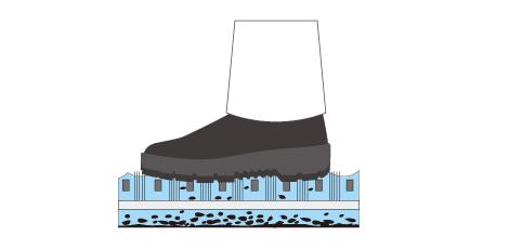 GSオートマット独自の水中靴底洗浄方式