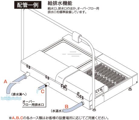 GS-313DX-L?R型 給排水機能