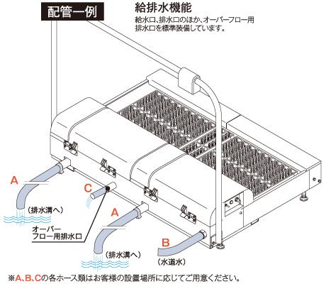 GS-414SUS型 給排水機能