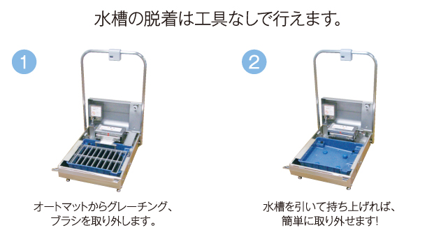 水槽の脱着は工具なしで行えます。①オートマットからグレーチング、ブラシを取り外します。②水槽を引いて持ち上げれば、簡単に取り外せます。