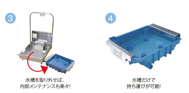 ③水槽を取り外せば、内部メンテナンスも楽々。④水槽だけで持ち運びが可能。